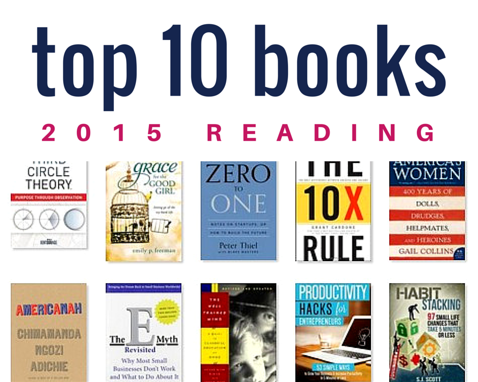 2015 reading